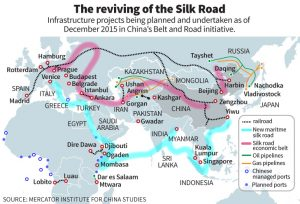 The reviving of the silk road map